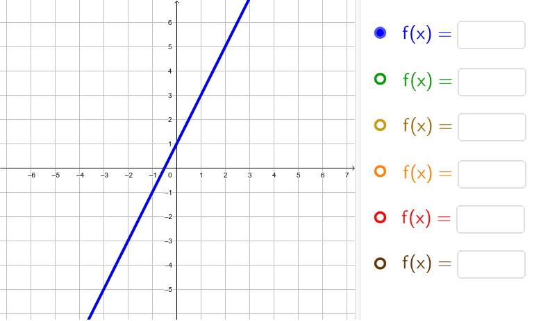 Doplň předpisy funkcí tak, aby odpovídaly grafům. Zahajte aktivitu stisknutím klávesy Enter