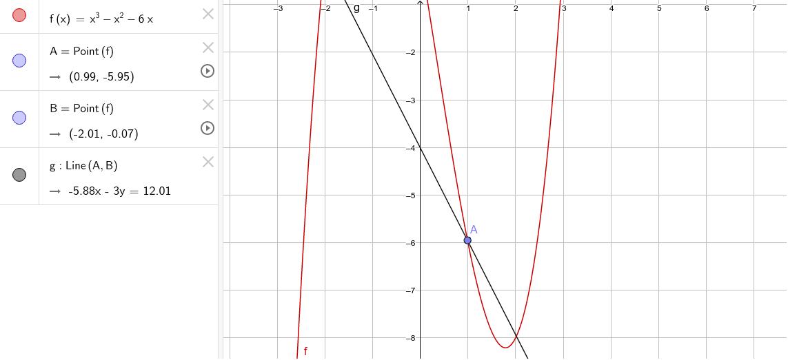 Variazione di una funzione in un intervallo Press Enter to start activity