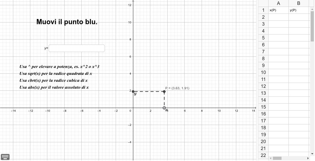 6) Muovi il punto blu. Osserva i valori delle coordinate di P e la tabella. Scrivi nella casella di input della finestra grafica l'espressione che lega y a x. Premi Invio per avviare l'attività