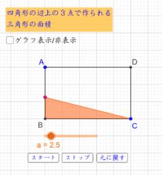 四角形の辺上の動点