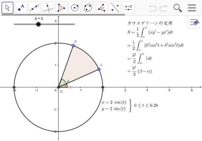 この定理を使うと、円の面積を簡単に求めることができる。0から2πで積分。bは半径。
