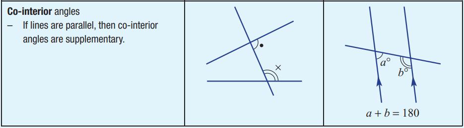 Co-interior angles summary
