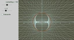 Constructing the Catacaustic of a Circle for Parallel Rays