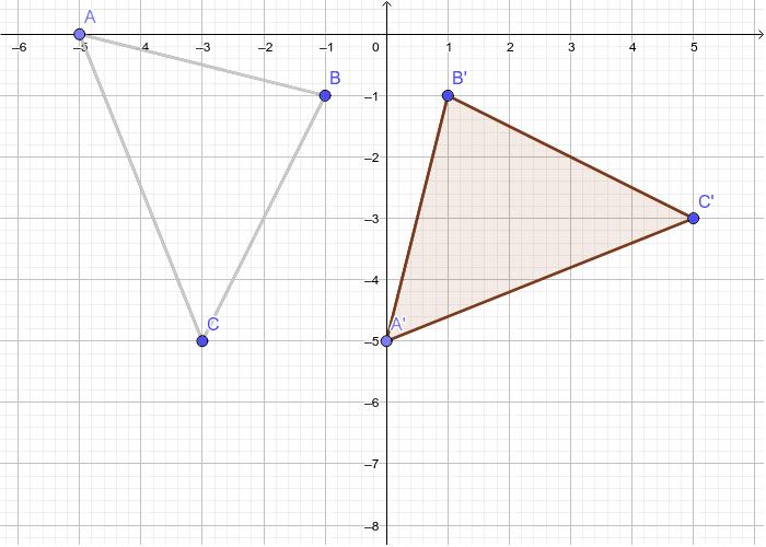 A'(0,-5) B'(1,-1) C'(5,-3) Press Enter to start activity