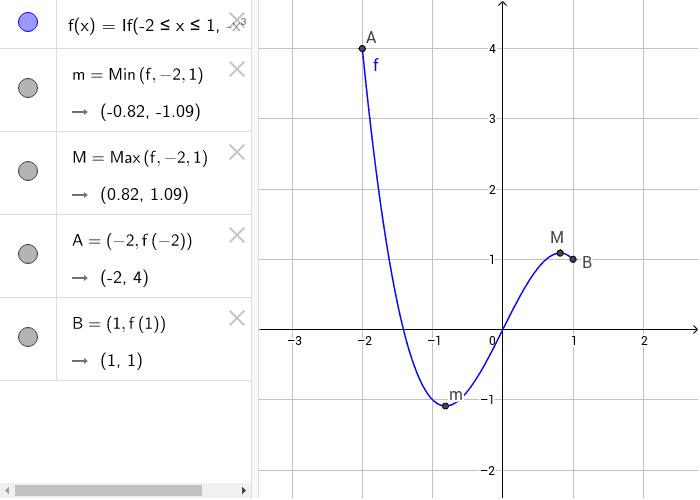 Funzione di III grado - massimi e minimi relativi e assoluti, interni e negli estremi dell'intervallo.