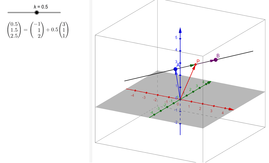 Vector equation of a line in 3D – GeoGebra
