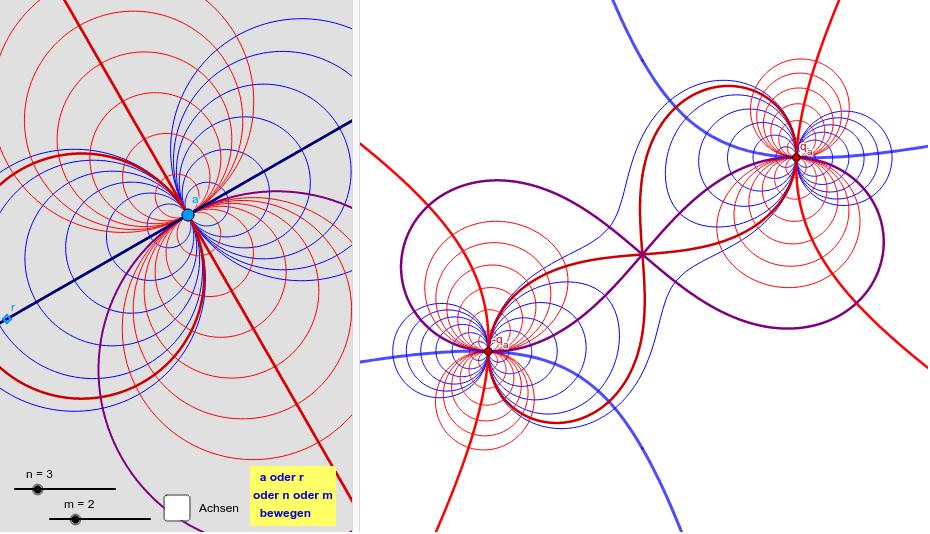 z - Ebene        →  →  →  →  →    √z   →  →  →  →  →  →  →         w - Ebene Drücke die Eingabetaste um die Aktivität zu starten