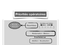 Priorités opératoires.pdf