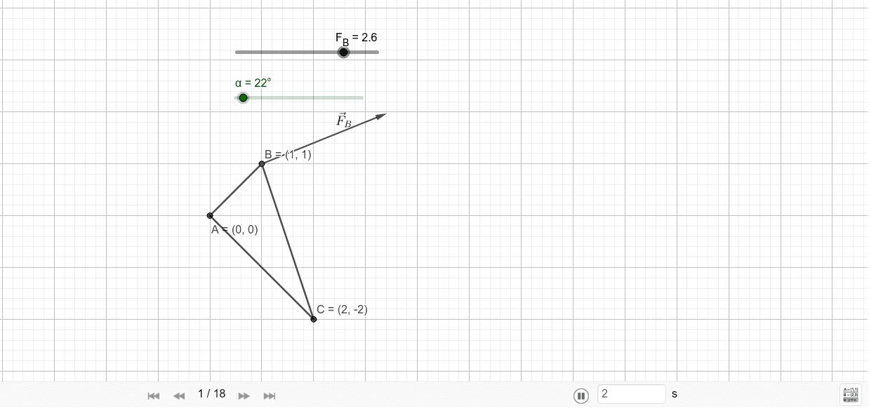 C - obecná podpora, svislá síla; A - rotační podpora