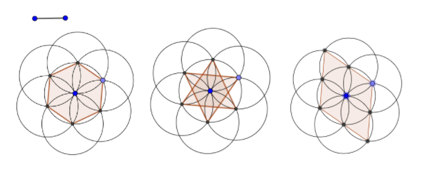 Seven Circles of Equal Radii.