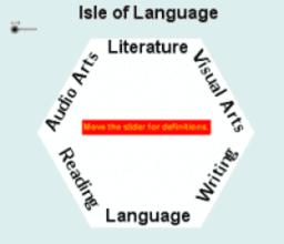 Isle of Language