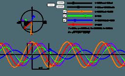 Sériový LRC obvod
