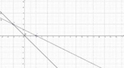 Dilating Lines in a Coordinate Plane