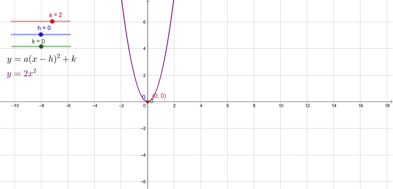 二次函數(第四階段)