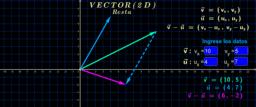 Vector ( resta )