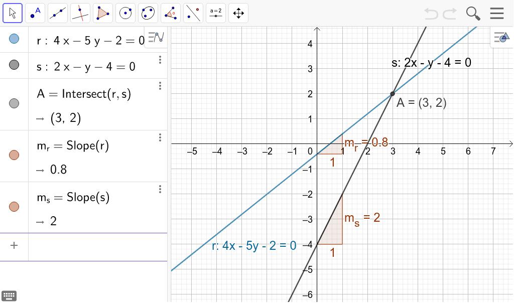 Puedes editar (cambiar) las ecuaciones de las rectas r y s. Presiona Intro para comenzar la actividad