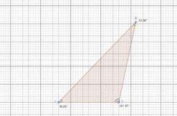 CAP-vérification Pythagore