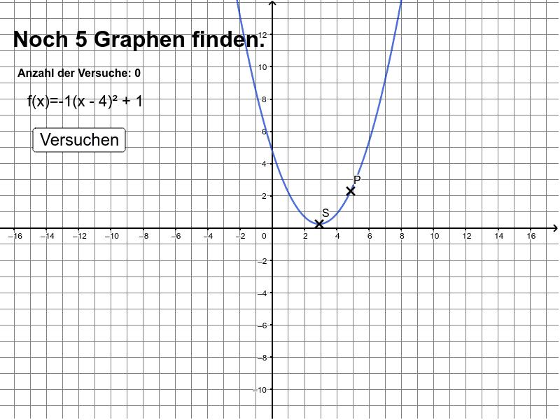 Der Graph muss zum Funktionsterm passen Drücke die Eingabetaste um die Aktivität zu starten