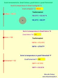 Scale termometriche. Gradi: Celsius, Kelvin, Fahrenheit