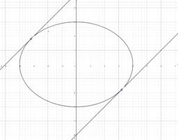 LK kegelsneden ellips oef33 p72: 1