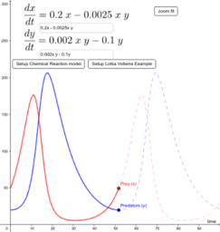 Coupled Differential Equations