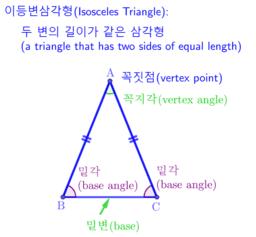 이등변삼각형(Isosceles Triangle)