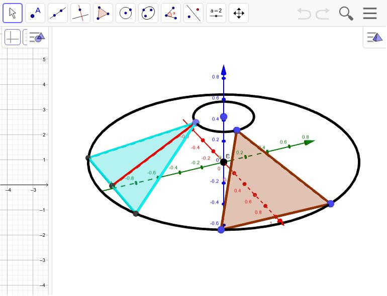 このドーナッツ型の体積を求めよう。回転体の体積の求め方は簡単な積分の公式になる。とても便利。