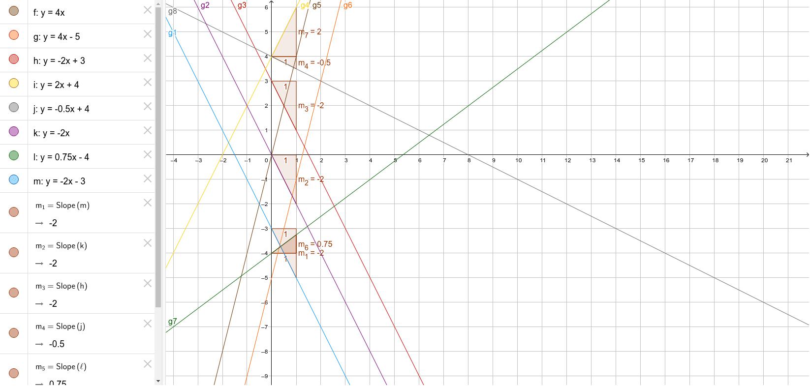 Beispiel 768