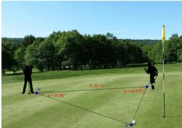 Golf y trigonometría