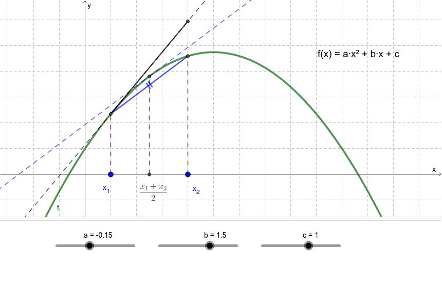 Skizze zum Halbschrittverfahren Drücke die Eingabetaste um die Aktivität zu starten