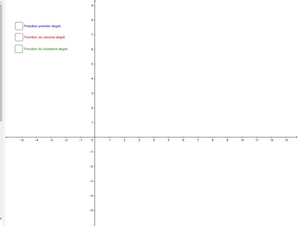 Fonctions polynomiales degré 1 à 3