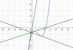 곡선 밖의 점에서의 접선 그리기
