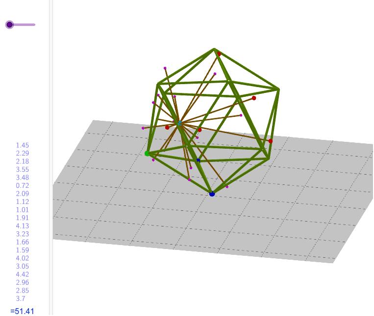 En el icosaedre Premeu Enter per iniciar l'activitat
