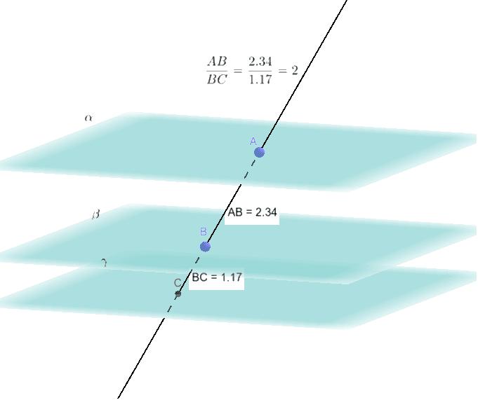 Os pontos colineares A, B e C pertencem aos planos paralelos alfa, beta e gama. Mova os pontos A e B e observe o que acontece com a razão entre os segmentos AB e BC. Press Enter to start activity
