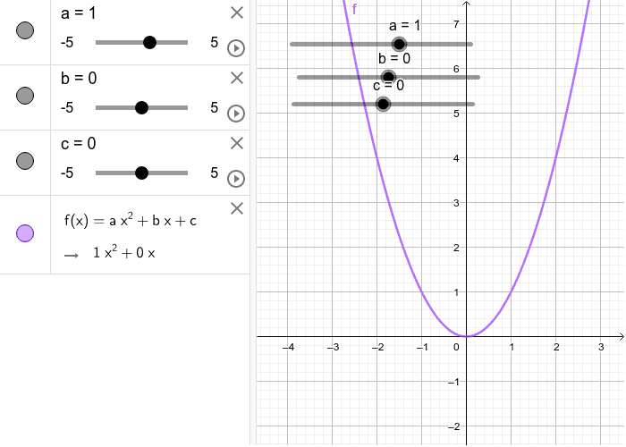 3)Realice el gráfico de y=ax^2+bx+c ,considerando los deslizadores a,b,y c . Saque conclusiones de lo observado. Presiona Intro para comenzar la actividad