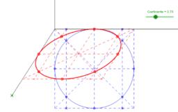 DT1. Caballera.Circunferencia