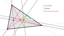 Línea de Euler