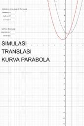 MIB_SIMULASI TRANSLASI KURVA PARABOLA