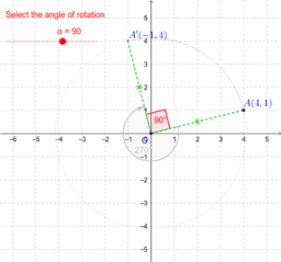 Rotation: point (k.90)