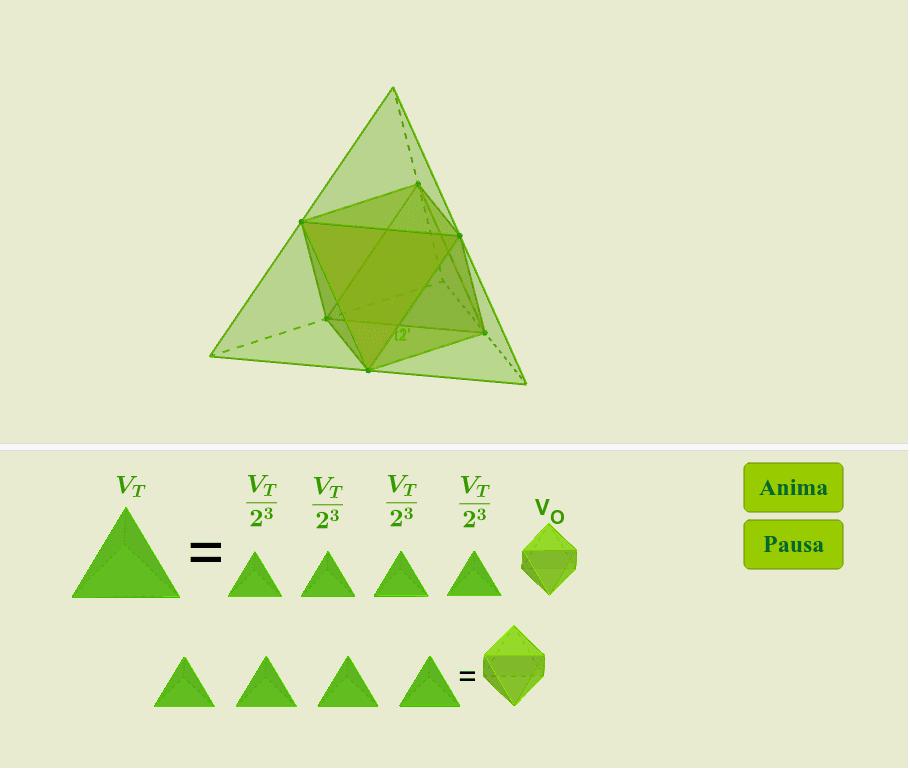 El volumen del octaedro es cuatro veces el volumen del tetraedro de igual arista. Presiona Intro para comenzar la actividad