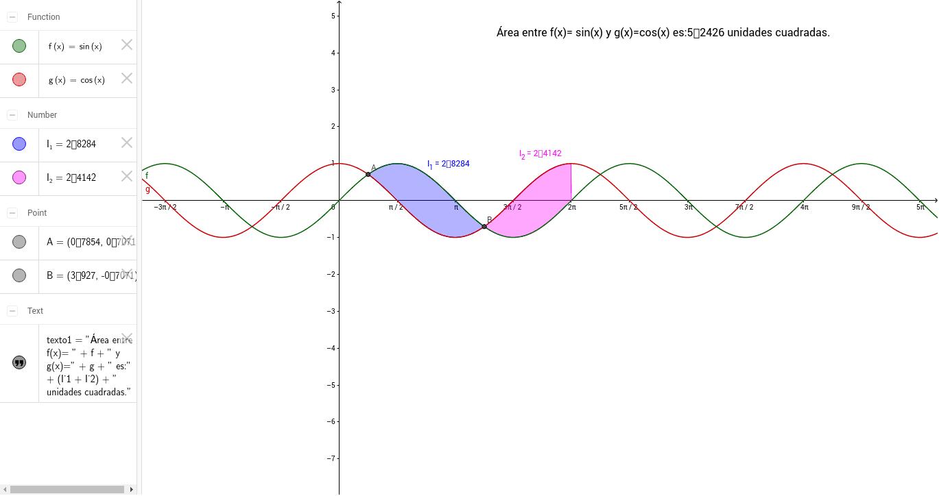 Dadas las funciones f(x)=sen(x) y g(x)=cos(x) calcular el área de la región plana encerrada entre las gráficas de f(x) y g(x) y las rectas: x=Pi/4 y x=2*Pi.