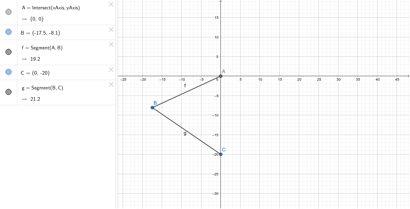 Can I move B with my mouse given f+g=constant value ? Thus f and g will vary but their sum is always constant ! Press Enter to start activity