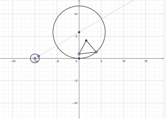 Verändere den Leitkreis mit dem Punkt auf dem kleinen Kreis und animiere den Punkt auf dem Leitkreis Drücke die Eingabetaste um die Aktivität zu starten