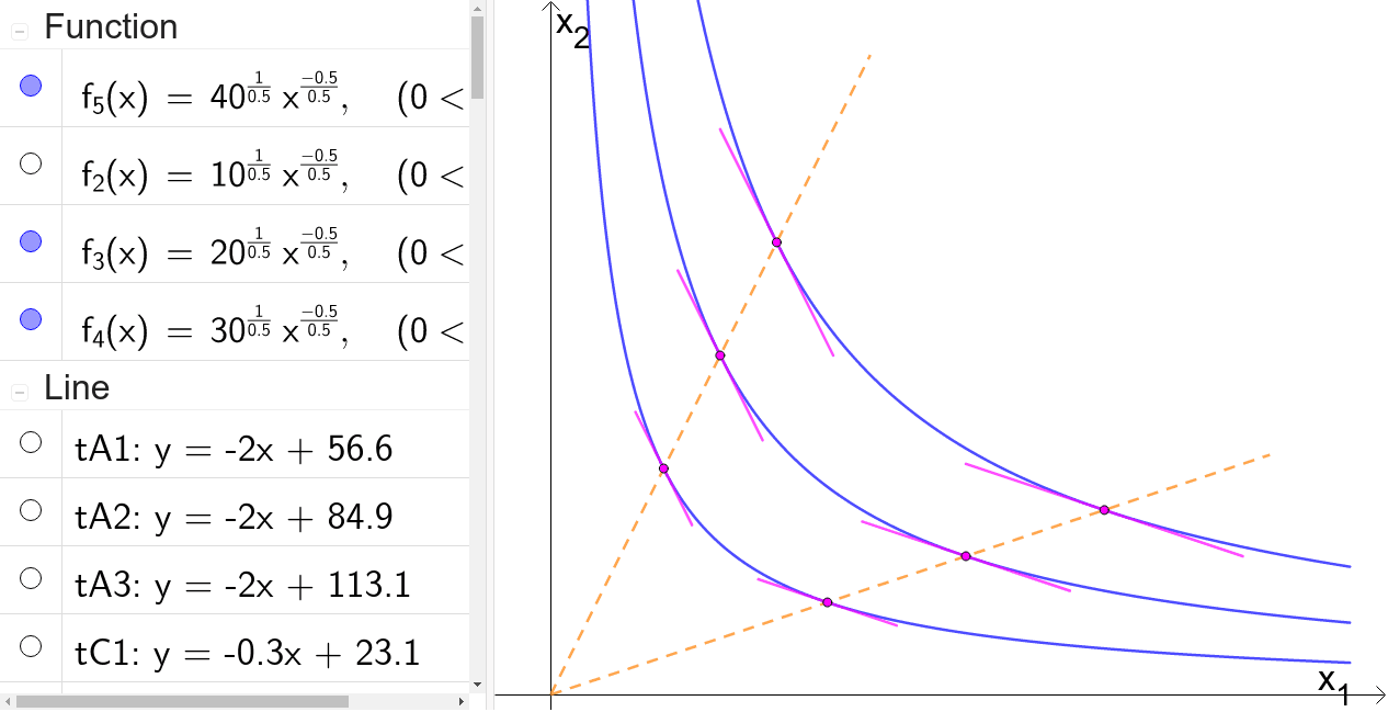 RTS: Homogeneous Functions Press Enter to start activity