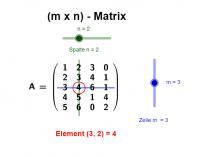 Elemente einer Matrix