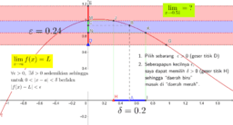 Ilustrasi limit epsilon-delta