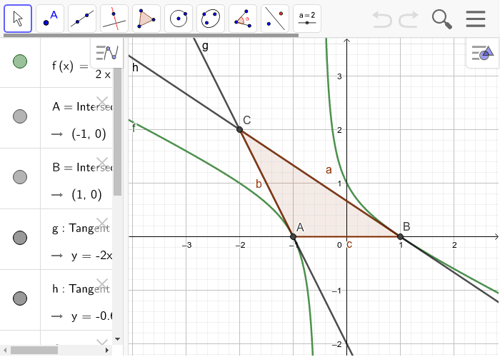 d) Bestimme den Schnittpunkt der beiden Tangenten aus c). Dieser Schnittpunkt bildet mit den Schnittpunkten aus a) ein Dreieck. Berechne den Flächeninhalt dieses Dreiecks. Drücke die Eingabetaste um die Aktivität zu starten