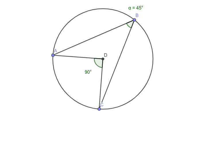 The central angle was 90 Press Enter to start activity
