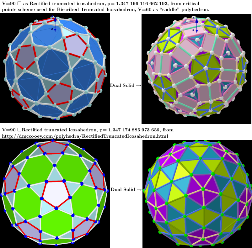 Comparison of polyhedra