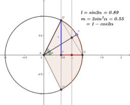 倍角と半角の関係